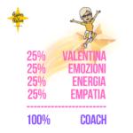 100% Coach – 100% Valentina