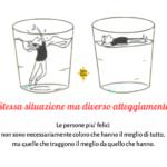 Il bicchiere mezzo pieno o mezzo vuoto?
